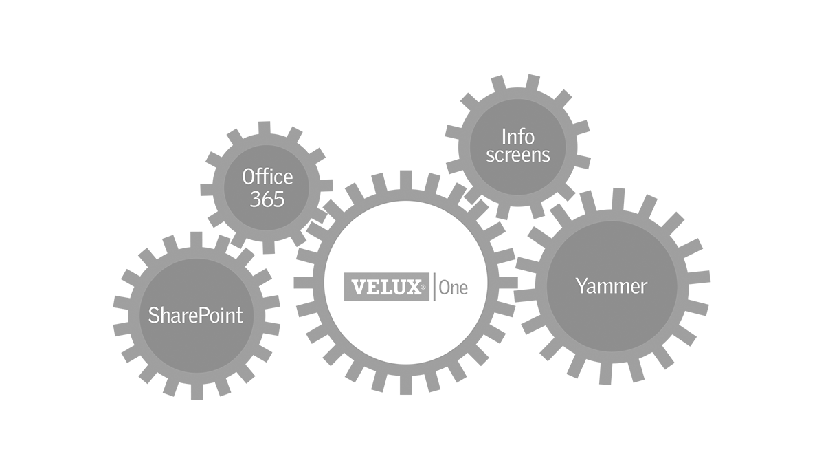 velux_one_1png